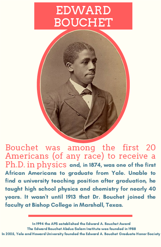 Edward Bouchet was among the first 20 Americans (of any race) to receive a PhD in physics