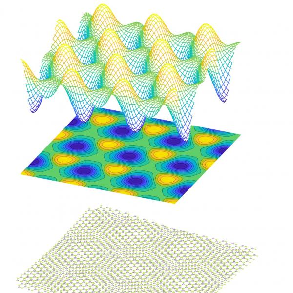 NSF grant awarded to Li Yang to study two-dimensional quantum materials