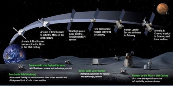 St. Louis Space Frontier Meetup